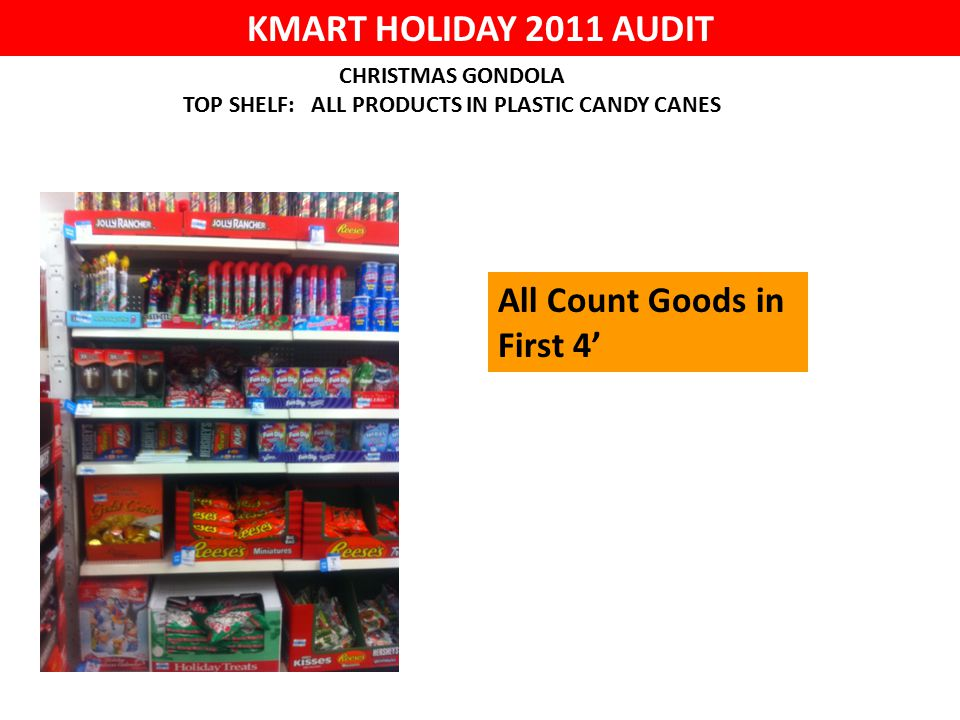 KMART HOLIDAY 2011 AUDIT CHRISTMAS GONDOLA TOP SHELF: ALL PRODUCTS IN PLASTIC CANDY CANES All Count Goods in First 4'