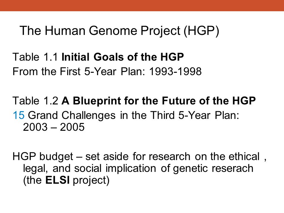 Table 1.1 Initial Goals of the HGP From the First 5-Year Plan: 1993-1998 Table 1.2 A Blueprint for the Future of the HGP 15 Grand Challenges in the Th