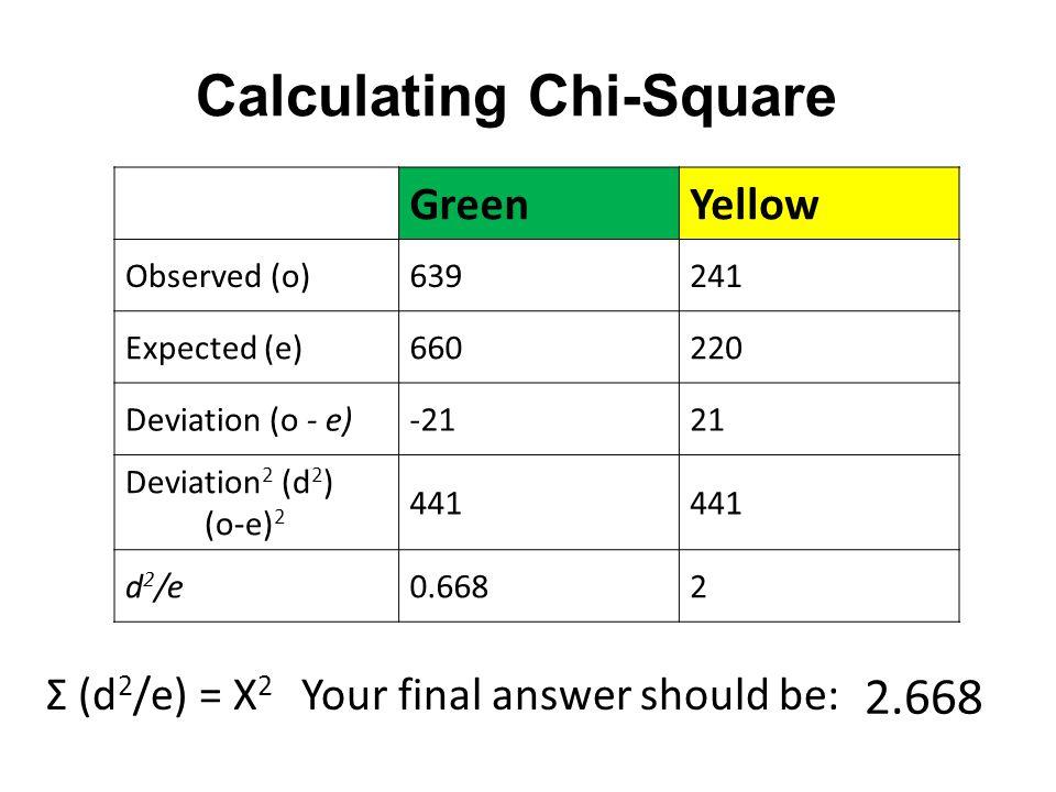 Ʃ (d 2 /e) = X 2 Your final answer should be: 2.668 GreenYellow Observed (o)639241 Expected (e)660220 Deviation (o - e)-2121 Deviation 2 (d 2 ) (o-e)