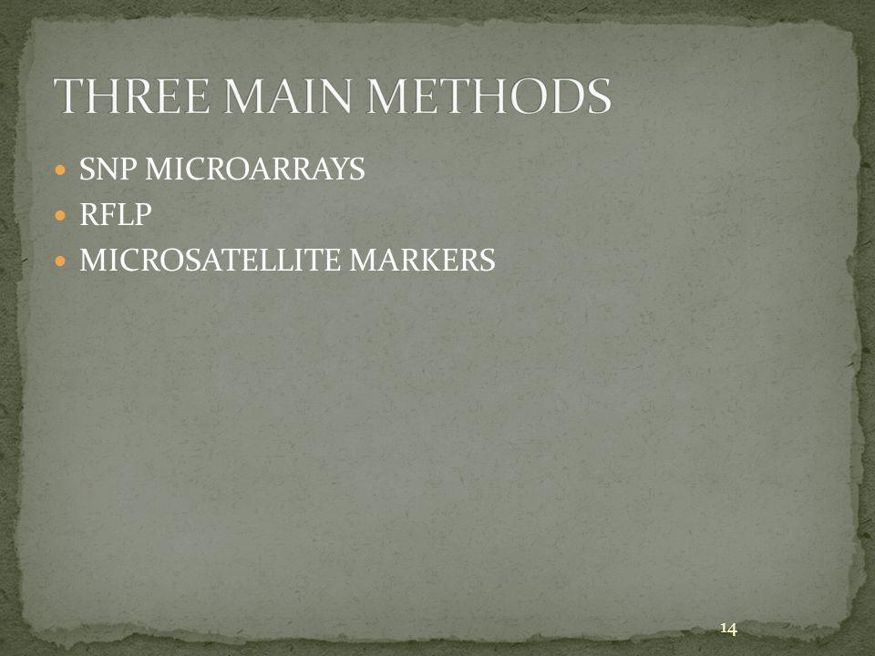 SNP MICROARRAYS RFLP MICROSATELLITE MARKERS 14