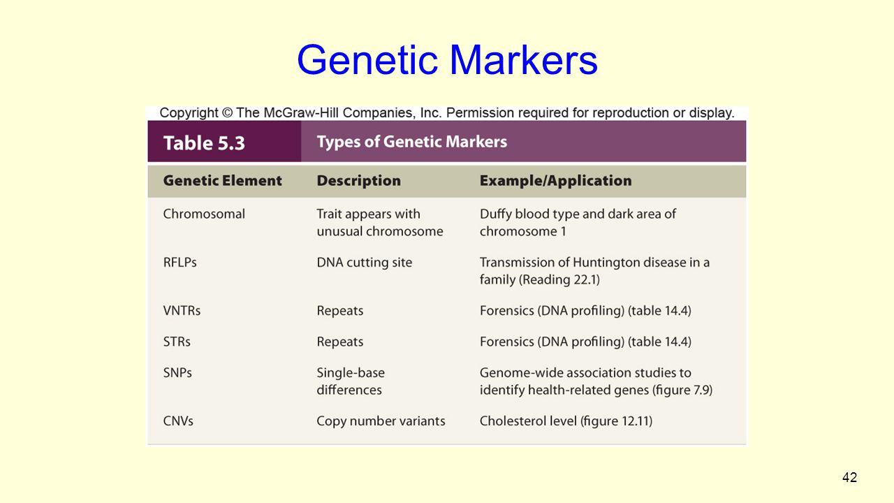 42 Genetic Markers