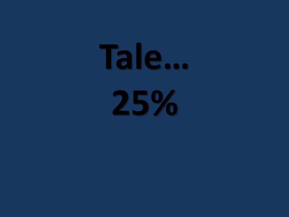 Tale… 25%