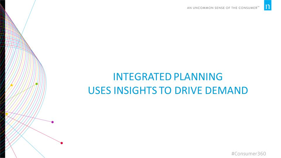 INTEGRATED PLANNING USES INSIGHTS TO DRIVE DEMAND #Consumer360