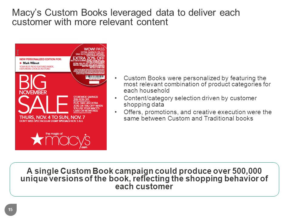 Macy's Custom Books leveraged data to deliver each customer with more relevant content A single Custom Book campaign could produce over 500,000 unique
