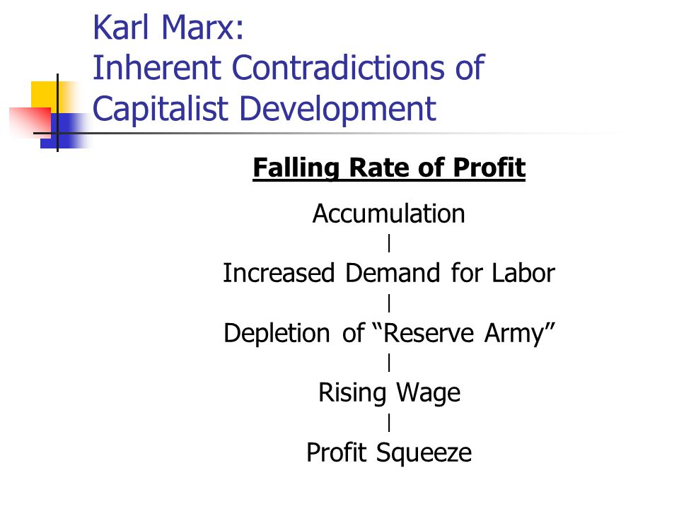 """Karl Marx: Inherent Contradictions of Capitalist Development Falling Rate of Profit Accumulation 