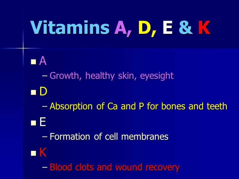Vitamins A, D, E & K A –Growth, healthy skin, eyesight D –Absorption of Ca and P for bones and teeth E –Formation of cell membranes K –Blood clots and wound recovery