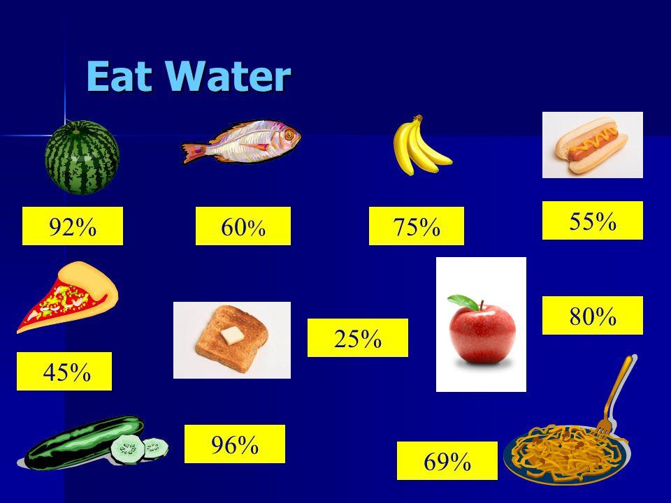 92%60 % 75% 55% 45% 96% 25% 80% 69% Eat Water