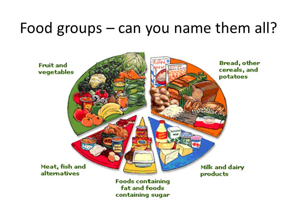 Energy value of food