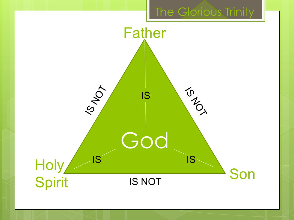 God The Glorious Trinity Father Son Holy Spirit IS IS NOT