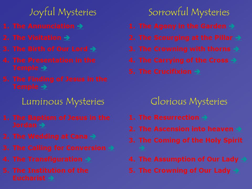 Joyful MysteriesSorrowful Mysteries Luminous MysteriesGlorious Mysteries 1.The Annunciation   2.The Visitation   3.The Birth of Our Lord   4.The Presentation in the Temple   5.The Finding of Jesus in the Temple   1.The Agony in the Garden   2.The Scourging at the Pillar   3.The Crowning with thorns   4.The Carrying of the Cross   5.The Crucifixion   1.The Baptism of Jesus in the Jordan   2.The Wedding at Cana   3.The Calling for Conversion   4.The Transfiguration   5.The Institution of the Eucharist   1.The Resurrection   2.The Ascension into heaven   3.The Coming of the Holy Spirit   4.The Assumption of Our Lady   5.The Crowning of Our Lady  