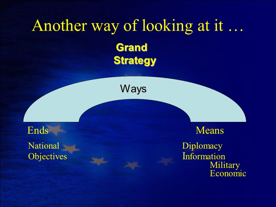THE EUROPEAN UNION AND THE UNITED STATES OF AMERICA A DISCUSSION