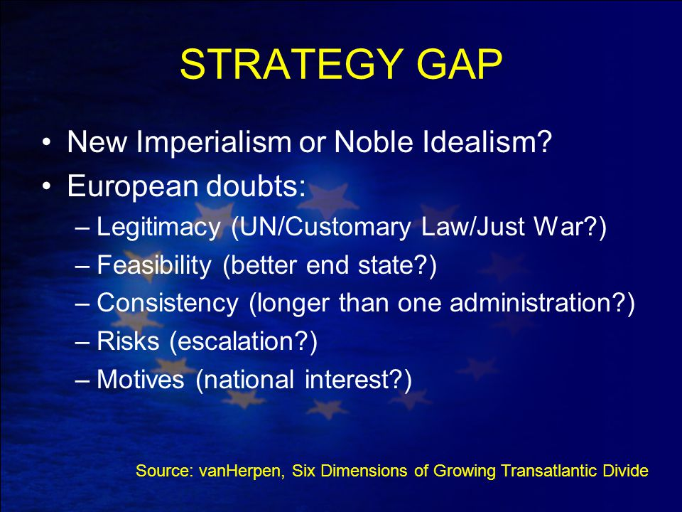 STRATEGY GAP New Imperialism or Noble Idealism? European doubts: –Legitimacy (UN/Customary Law/Just War?) –Feasibility (better end state?) –Consistenc