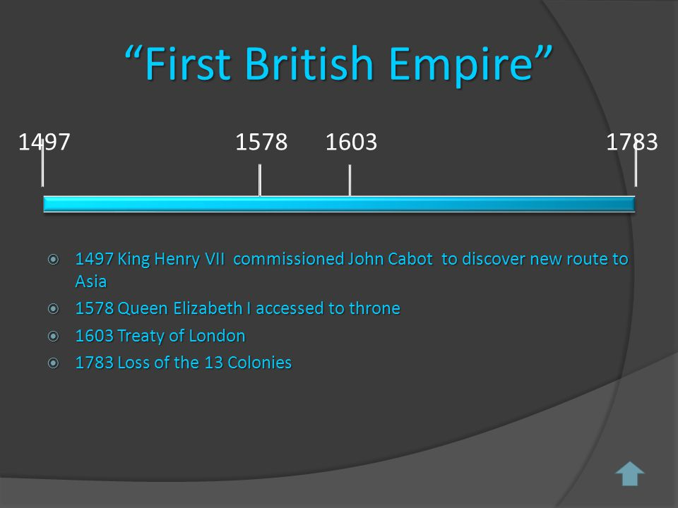 The 5 stages of the British Empire  Origins and First Empire (1497-1783) Origins and First Empire (1497-1783) Origins and First Empire (1497-1783)  Second Empire (1783-1815) Second Empire (1783-1815) Second Empire (1783-1815)  Britain's imperial hegemony (1815-1914) Britain's imperial hegemony (1815-1914) Britain's imperial hegemony (1815-1914)  The Two World Wars (1914-1945) The Two World Wars (1914-1945) The Two World Wars (1914-1945)  Decolonization and Fall of Empire (1945-1997) Decolonization and Fall of Empire (1945-1997) Decolonization and Fall of Empire (1945-1997)