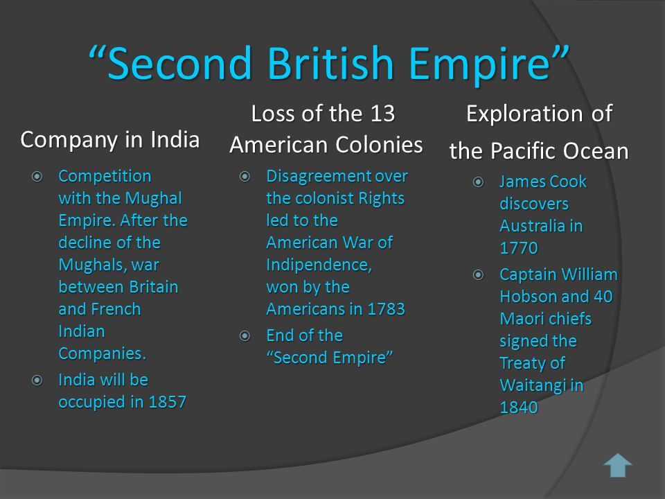 Second British Empire  James Cook discovers Australia in 1770  Captain William Hobson and 40 Maori chiefs signed the Treaty of Waitangi in 1840 Exploration of the Pacific Ocean  Competition with the Mughal Empire.