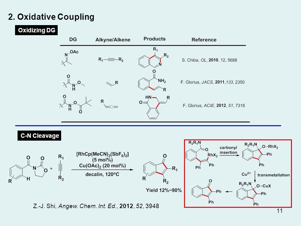 Z.-J. Shi, Angew. Chem. Int. Ed., 2012, 52, 3948 Oxidizing DG 2. Oxidative Coupling C-N Cleavage 11