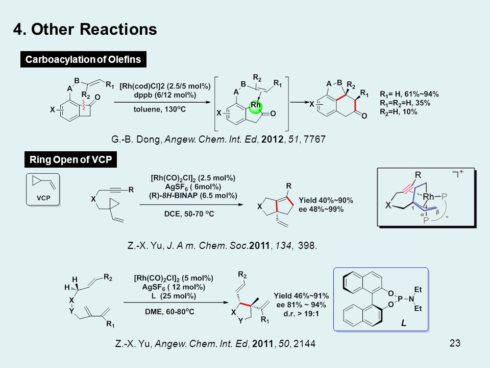4. Other Reactions Carboacylation of Olefins G.-B.