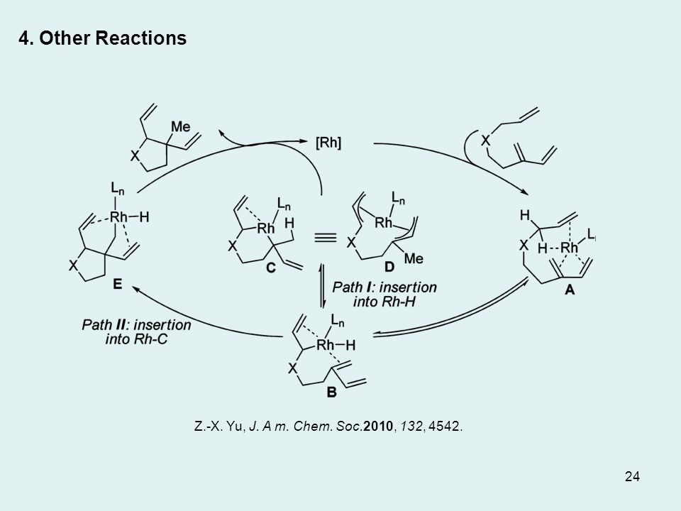 Z.-X. Yu, J. A m. Chem. Soc.2010, 132, 4542. 4. Other Reactions 24