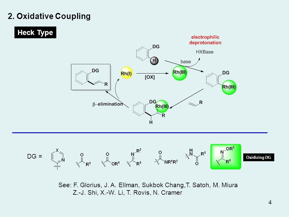 2. Oxidative Coupling DG = See: F. Glorius, J. A. Ellman, Sukbok Chang,T. Satoh, M. Miura Z.-J. Shi, X.-W. Li, T. Rovis, N. Cramer Oxidizing DG 4 Heck