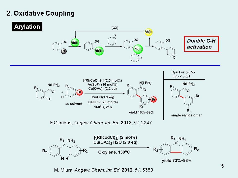 Arylation Double C-H activation F.Glorious, Angew. Chem. Int. Ed. 2012, 51, 2247 M. Miura, Angew. Chem. Int. Ed. 2012, 51, 5359 2. Oxidative Coupling