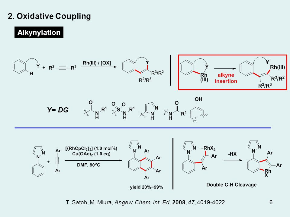Alkynylation Y= DG 2. Oxidative Coupling Alkynylation T. Satoh, M. Miura, Angew. Chem. Int. Ed. 2008, 47, 4019-40226
