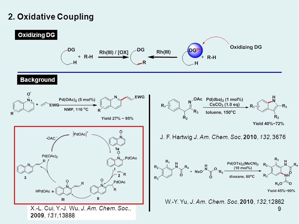 Oxidizing DG Background X.-L. Cui, Y.-J. Wu, J. Am. Chem. Soc., 2009, 131,13888 2. Oxidative Coupling W.-Y. Yu, J. Am. Chem. Soc, 2010, 132,12862 J. F