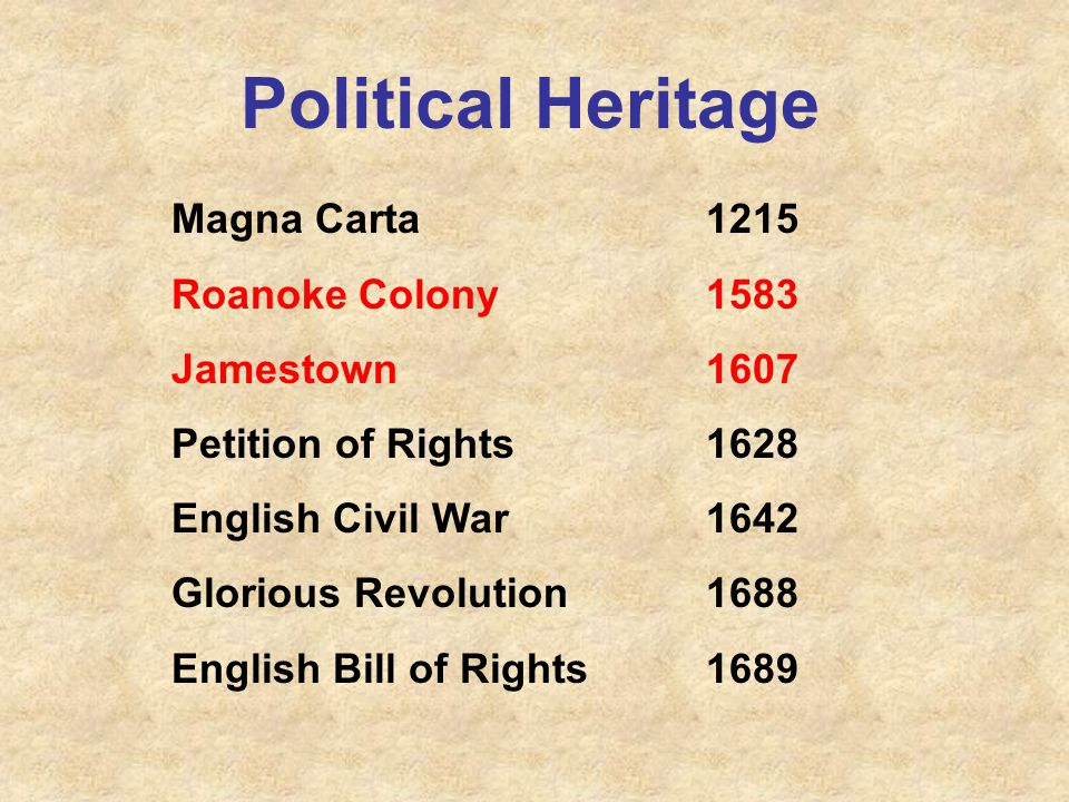 Magna Carta 1215 Roanoke Colony1583 Jamestown1607 Petition of Rights 1628 English Civil War1642 Glorious Revolution1688 English Bill of Rights 1689