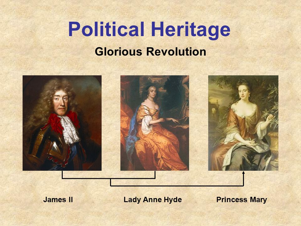 Political Heritage Glorious Revolution James IILady Anne HydePrincess Mary
