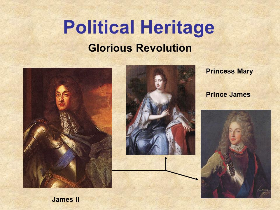 Political Heritage Glorious Revolution Princess Mary 1662 Prince James 1688 James II Protestant Catholic