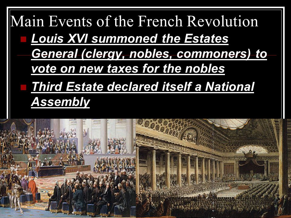 Main Events of the French Revolution Louis XVI summoned the Estates General (clergy, nobles, commoners) to vote on new taxes for the nobles Third Estate declared itself a National Assembly