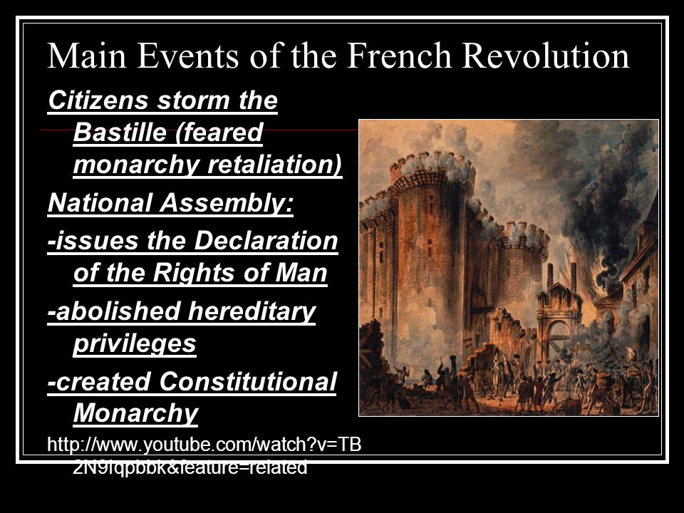 Main Events of the French Revolution Citizens storm the Bastille (feared monarchy retaliation) National Assembly: -issues the Declaration of the Rights of Man -abolished hereditary privileges -created Constitutional Monarchy http://www.youtube.com/watch?v=TB 2N9Iqpbbk&feature=related