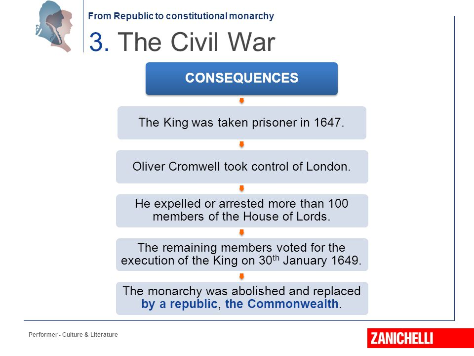 From Republic to constitutional monarchy 3. The Civil War Performer - Culture & Literature CONSEQUENCES The King was taken prisoner in 1647.Oliver Cro