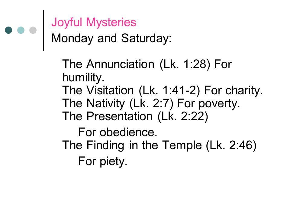 Joyful Mysteries Monday and Saturday: The Annunciation (Lk.