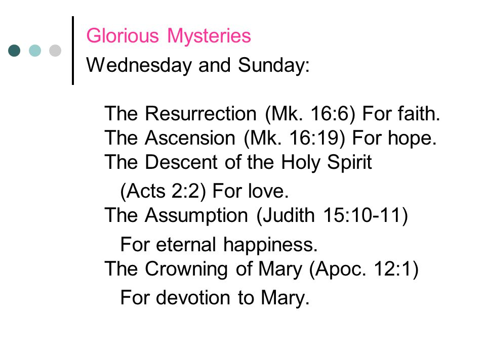 Glorious Mysteries Wednesday and Sunday: The Resurrection (Mk.