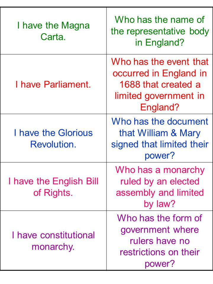 I have the Magna Carta. Who has the name of the representative body in England.