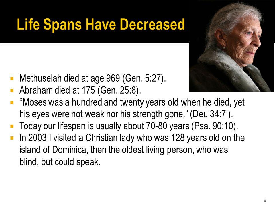  Methuselah died at age 969 (Gen. 5:27).  Abraham died at 175 (Gen.