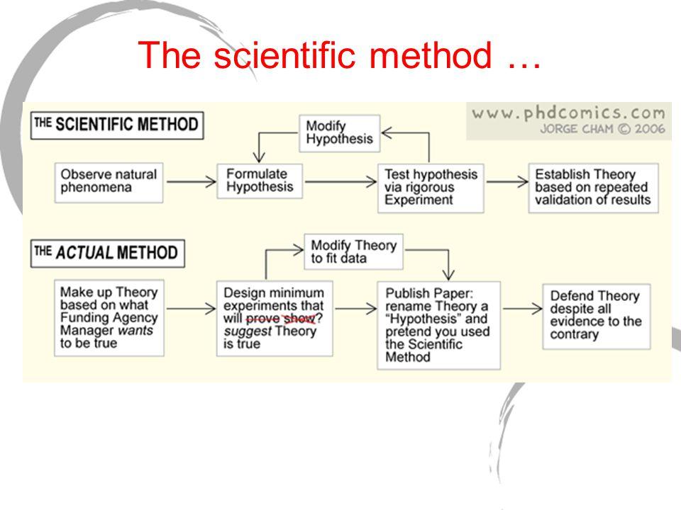 The scientific method …