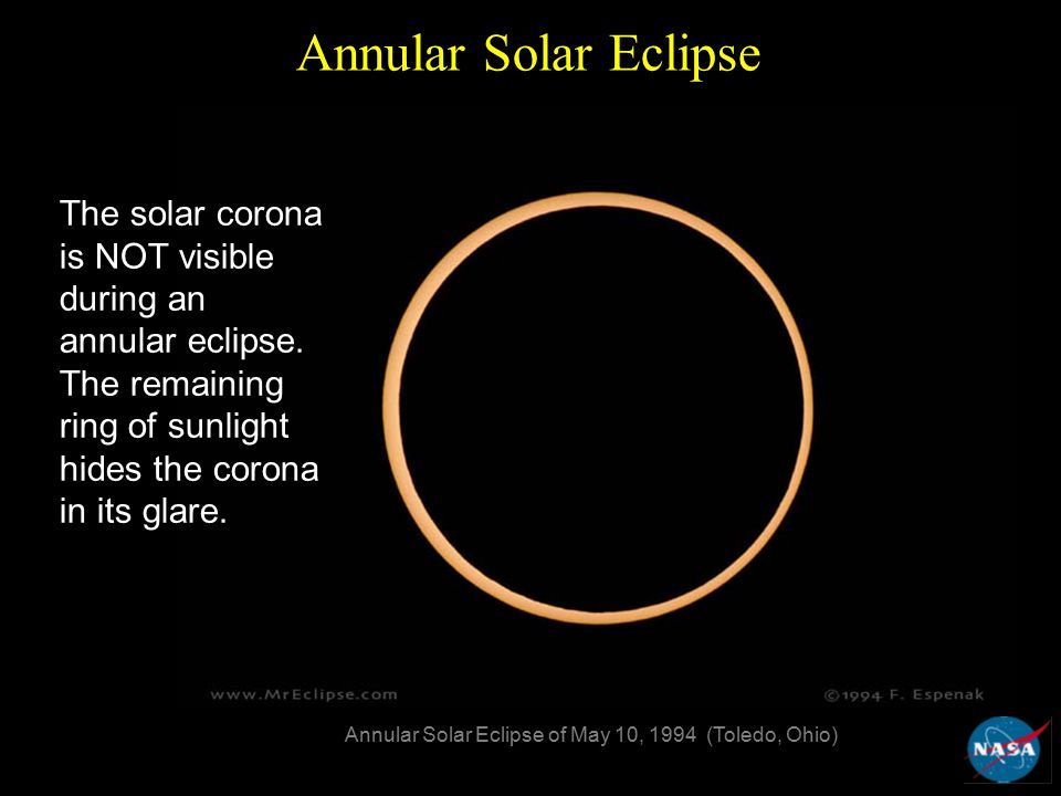 Annular Solar Eclipse Annular Solar Eclipse of May 10, 1994 (Toledo, Ohio) The solar corona is NOT visible during an annular eclipse.