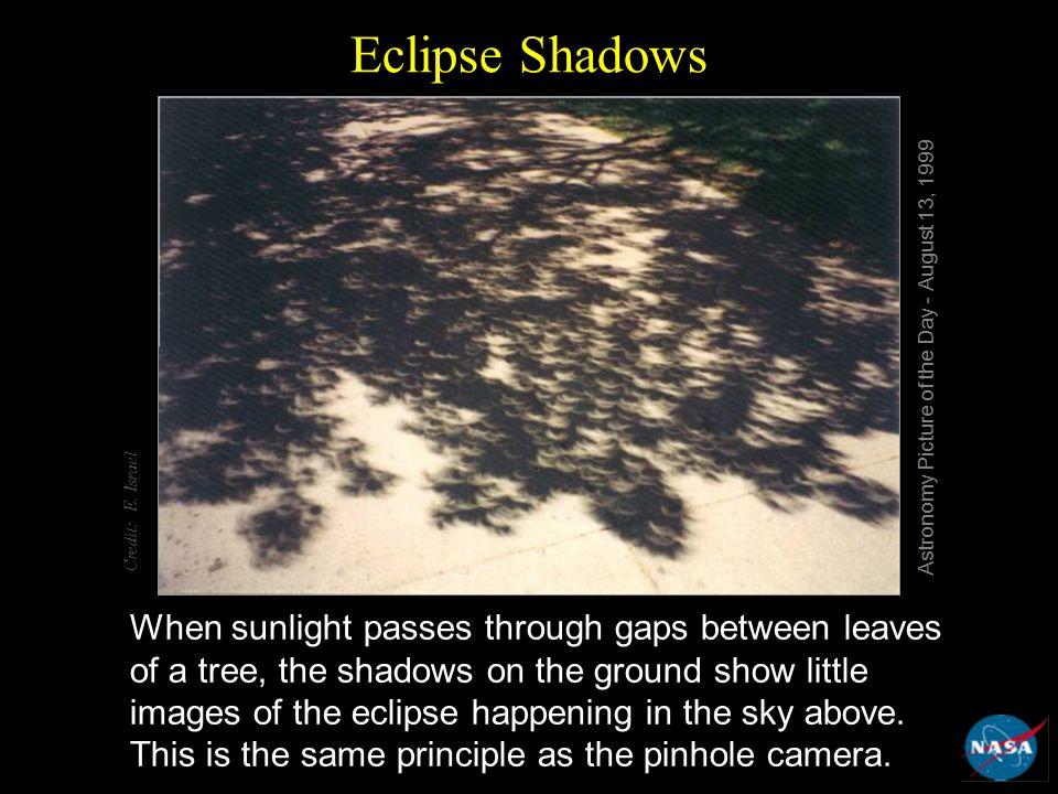 Sun-Earth Day Eclipse Website