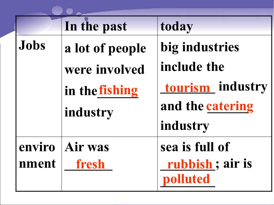 In the pasttoday Jobs a lot of people were involved in the______ industry big industries include the ________ industry and the ______ industry enviro