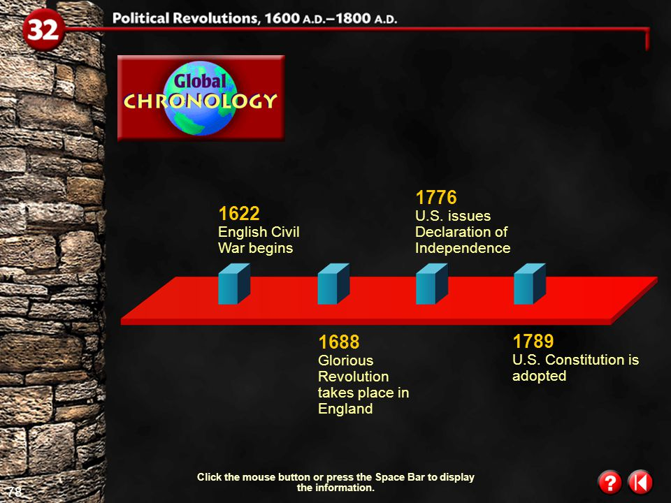 77 History Online Explore online information about the topics introduced in this chapter.