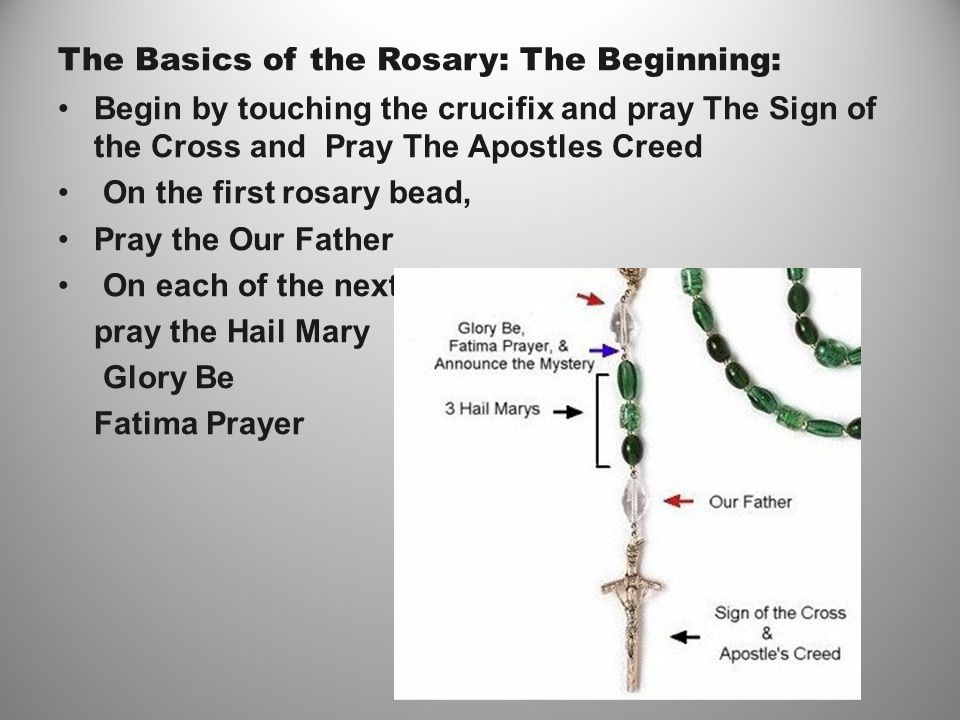 The Basics of the Rosary: The Beginning: Begin by touching the crucifix and pray The Sign of the Cross and Pray The Apostles Creed On the first rosary bead, Pray the Our Father On each of the next three beads pray the Hail Mary Glory Be Fatima Prayer