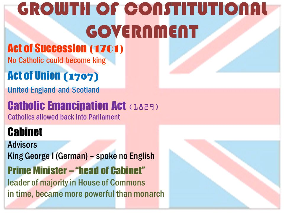 GROWTH OF CONSTITUTIONAL GOVERNMENT Act of Succession (1701) No Catholic could become king Act of Union (1707) u nited England and Scotland Catholic Emancipation Act (1829) Catholics allowed back into Parliament Cabinet Advisors King George I (German) – spoke no English Prime Minister – head of Cabinet leader of majority in House of Commons in time, became more powerful than monarch