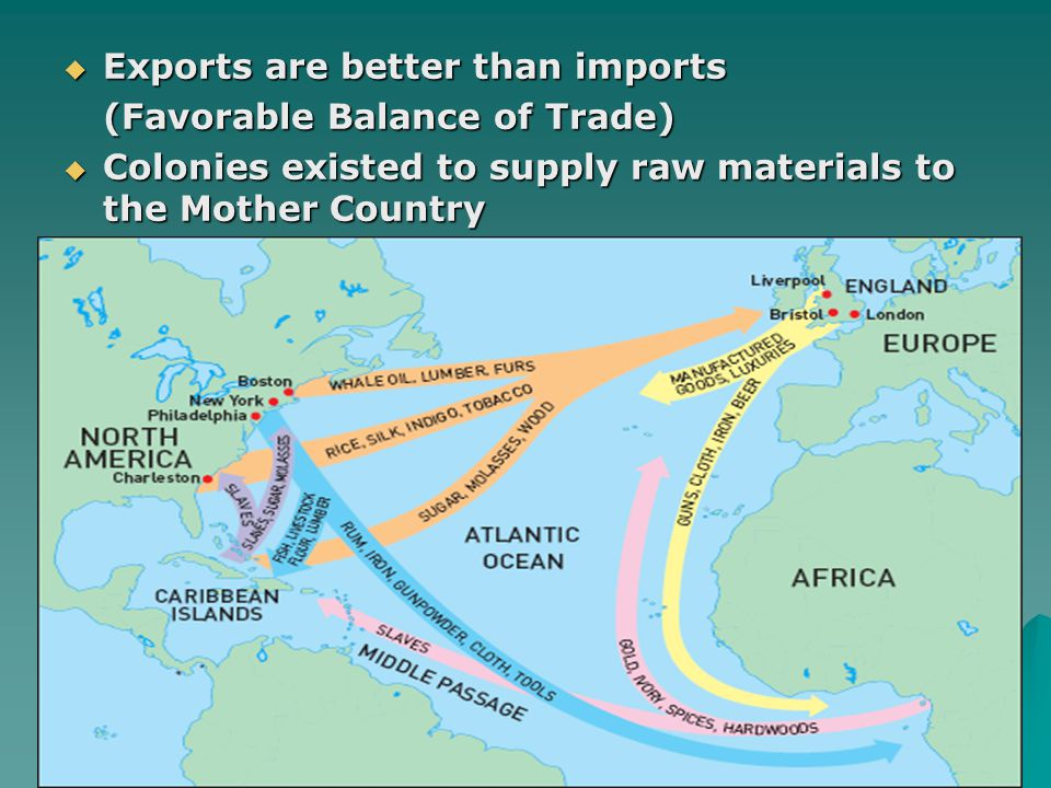  Exports are better than imports (Favorable Balance of Trade)  Colonies existed to supply raw materials to the Mother Country