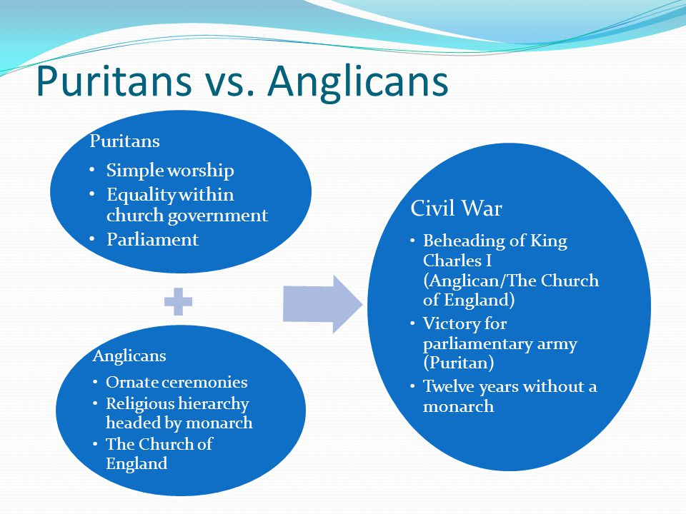Puritans vs.