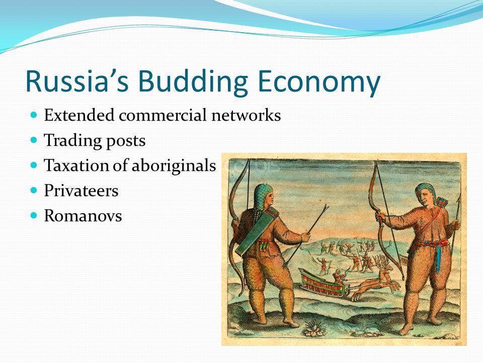 Absolutist Government Tsar Nobles Local aristocrats Peasants