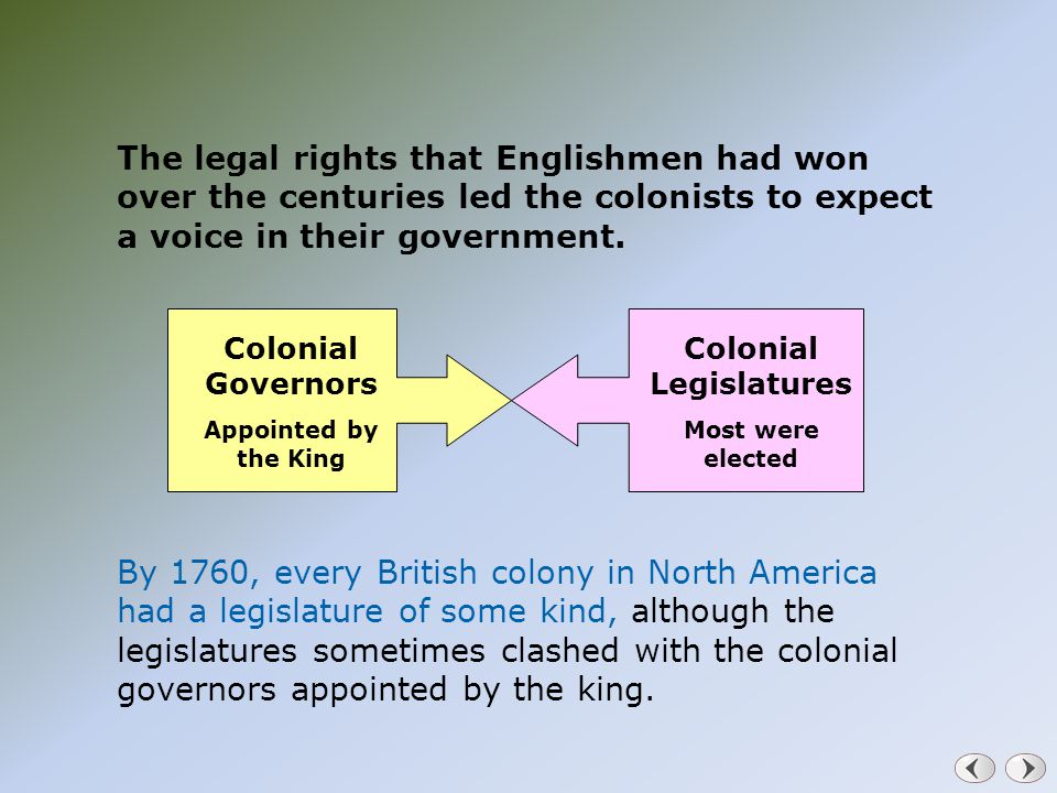 The legal rights that Englishmen had won over the centuries led the colonists to expect a voice in their government. By 1760, every British colony in