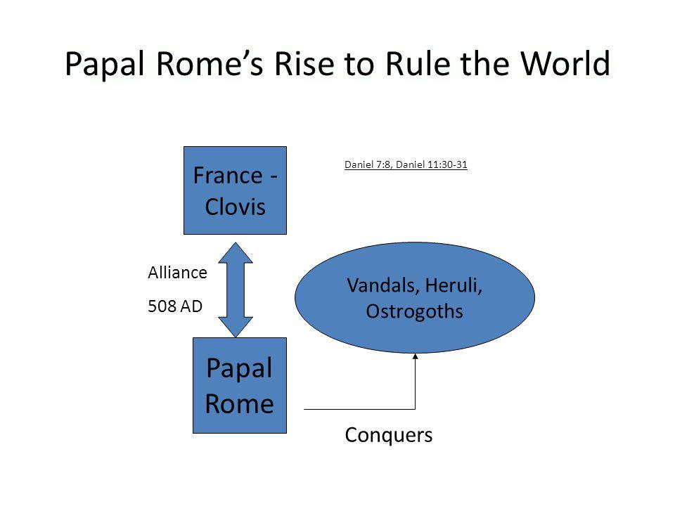 Papal Rome France - Clovis Vandals, Heruli, Ostrogoths Alliance 508 AD Conquers Daniel 7:8, Daniel 11:30-31