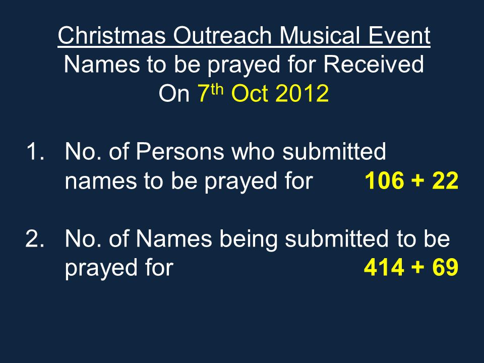 Christmas Outreach Musical Event Names to be prayed for Received On 7 th Oct 2012 1.No. of Persons who submitted names to be prayed for 106 + 22 2.No.