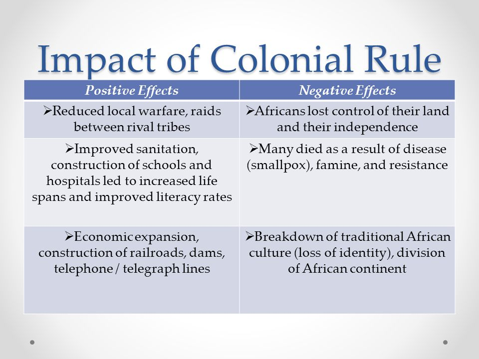 Impact of Colonial Rule Positive EffectsNegative Effects  Reduced local warfare, raids between rival tribes  Africans lost control of their land and