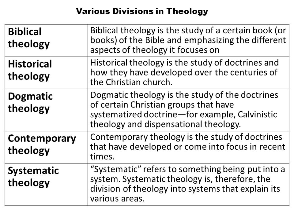 Biblical theology Biblical theology is the study of a certain book (or books) of the Bible and emphasizing the different aspects of theology it focuses on Historical theology Historical theology is the study of doctrines and how they have developed over the centuries of the Christian church.